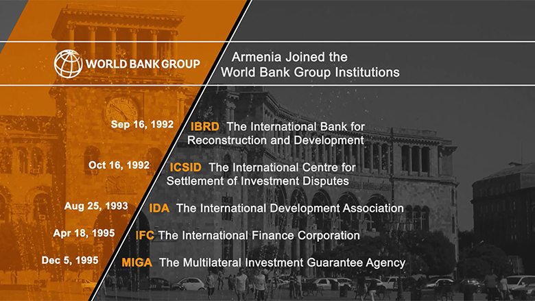 25 Years of Partnership: The World Bank in Armenia