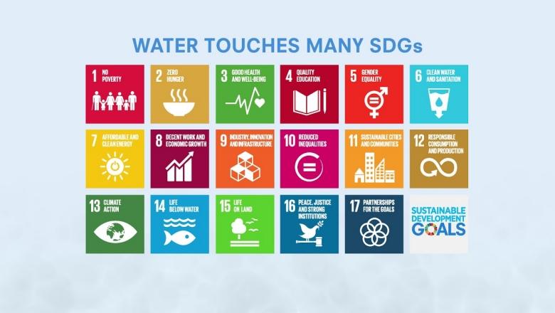 Global Water Security & Sanitation Partnership (GWSP)