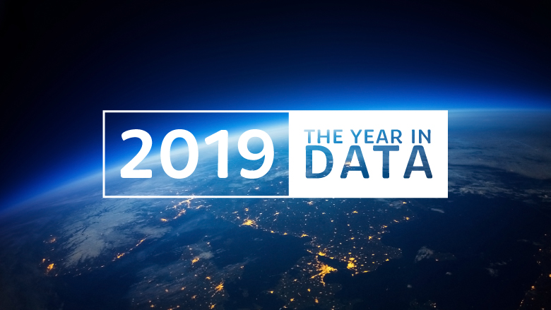 Year in Review: 2019 in 14 Charts