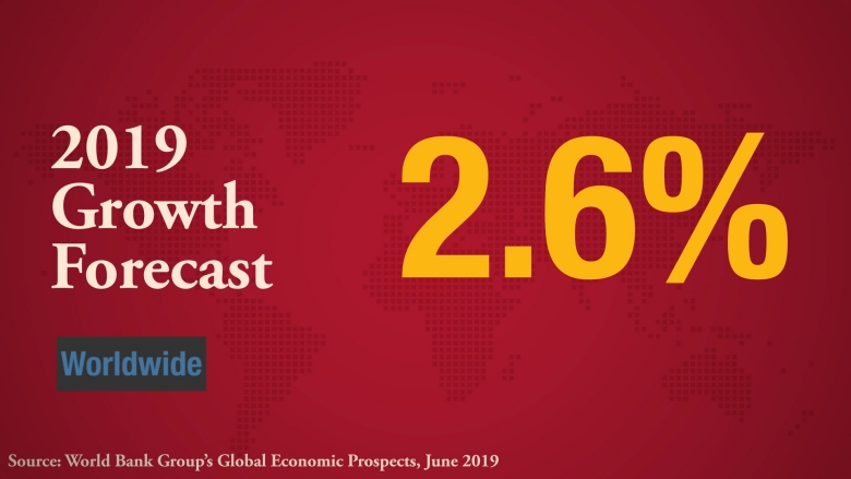 Cover of the growth forecast of the Global Prospects Report 2019