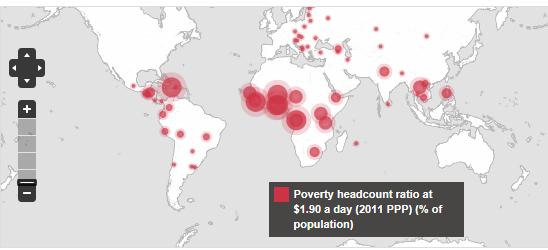 世界の貧困に関するデータ