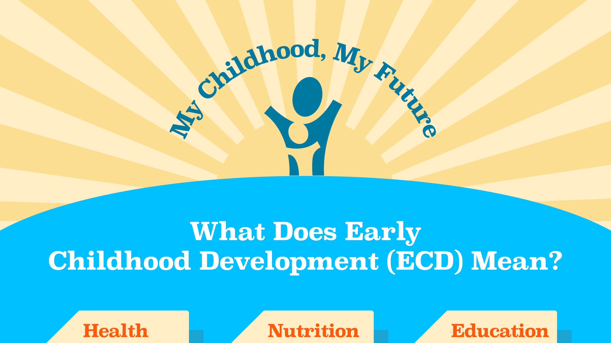 Infographic My Childhood My Future Investing in Early Childhood